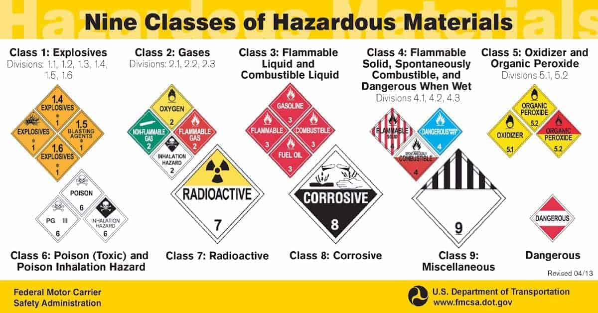 Hazmat Insurance for Truckers Nione Classes of Hazardous Materials